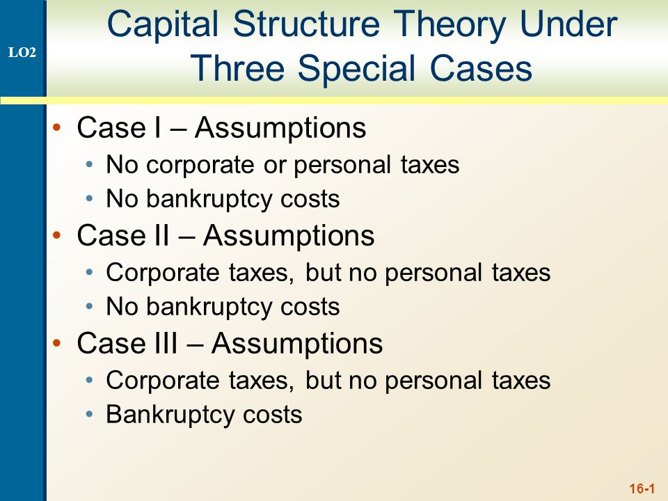 16-22 Figure 16.7 – Static Theory and Cost of Capital LO2