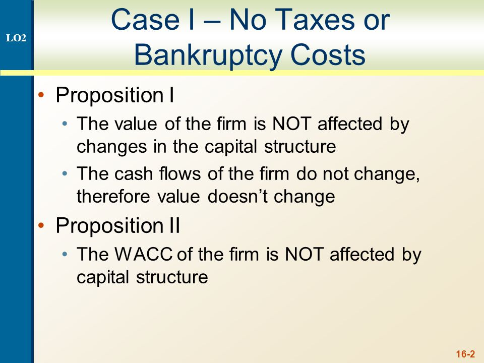 16-3 Case I - Equations WACC = R A = (E/V)R E + (D/V)R D R E = R A + (R A – R D )(D/E) R A is the cost of the firm's business risk, i.e., the required return on the firm's assets (R A – R D )(D/E) is the cost of the firm's financial risk, i.e., the additional return required by stockholders to compensate for the risk of leverage LO2