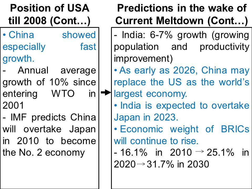 China showed especially fast growth. - Annual average growth of 10% since entering WTO in 2001 - IMF predicts China will overtake Japan in 2010 to bec