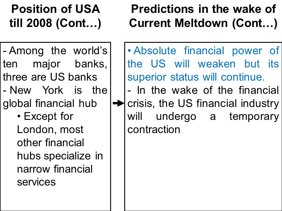 - Among the world's ten major banks, three are US banks - New York is the global financial hub Except for London, most other financial hubs specialize