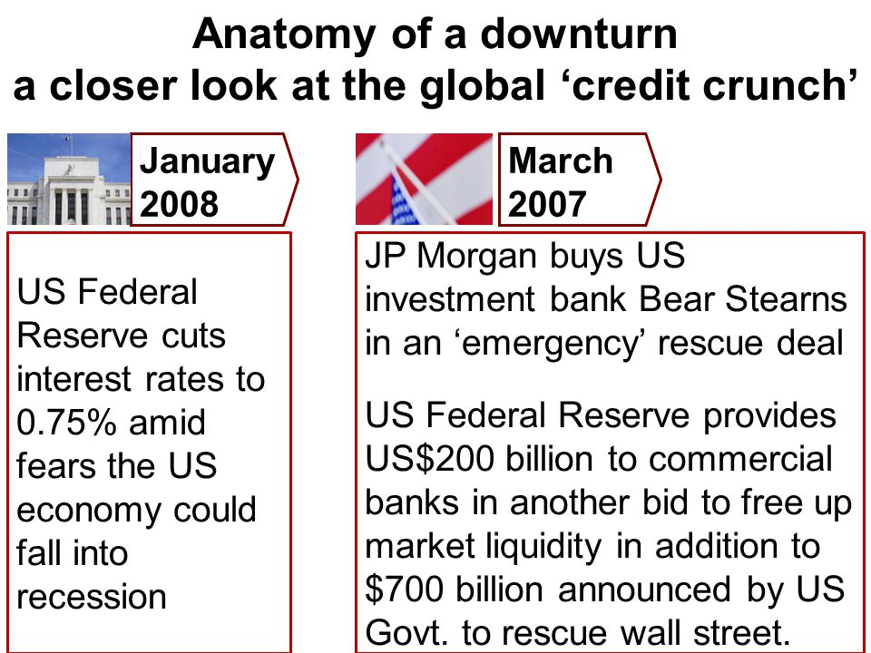 January 2008 March 2007 Anatomy of a downturn a closer look at the global 'credit crunch' US Federal Reserve cuts interest rates to 0.75% amid fears t