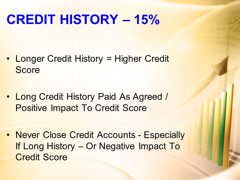 CREDIT HISTORY – 15% Longer Credit History = Higher Credit Score Long Credit History Paid As Agreed / Positive Impact To Credit Score Never Close Credit Accounts - Especially If Long History – Or Negative Impact To Credit Score
