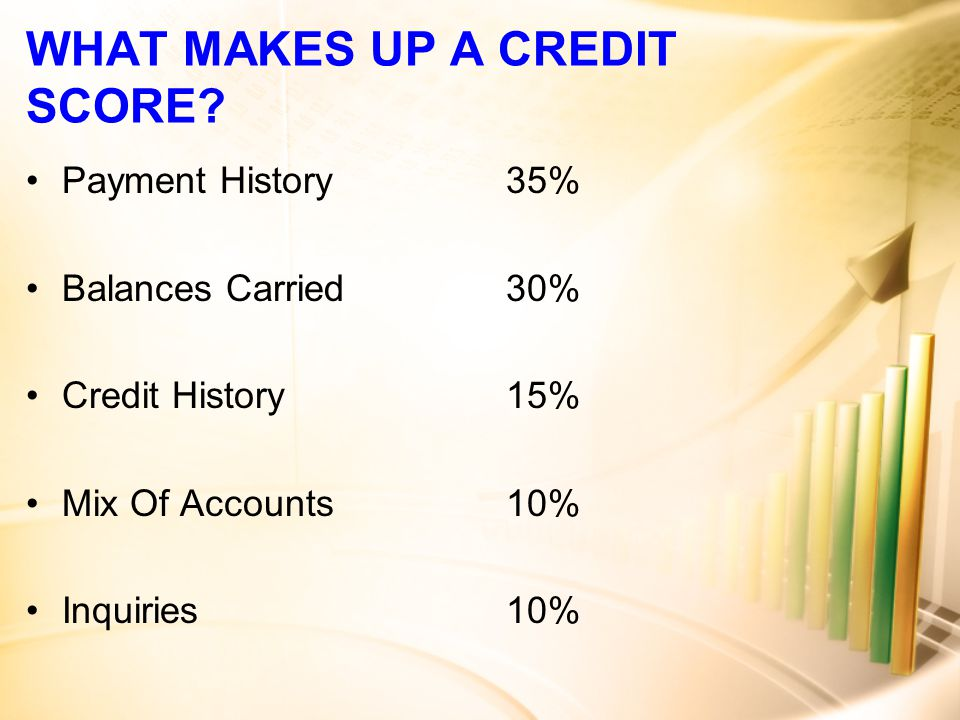 WHAT MAKES UP A CREDIT SCORE.