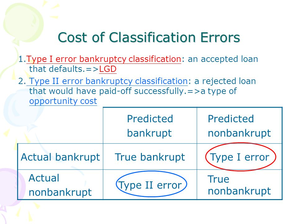 Cost of Classification Errors 1.Type I error bankruptcy classification: an accepted loan that defaults.=>LGD 2.