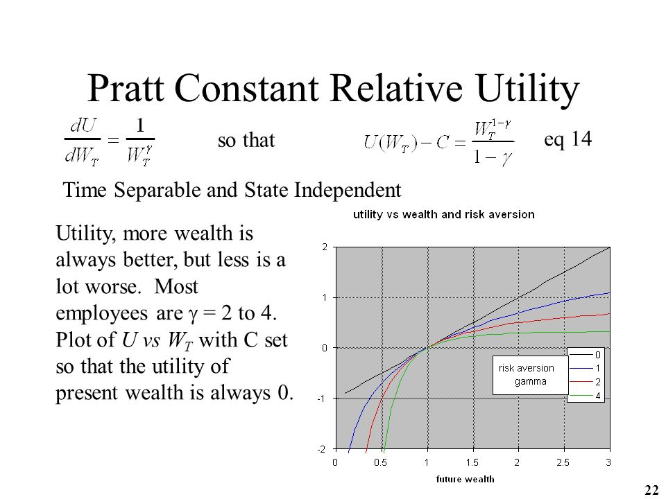 22 Pratt Constant Relative Utility so that Utility, more wealth is always better, but less is a lot worse.