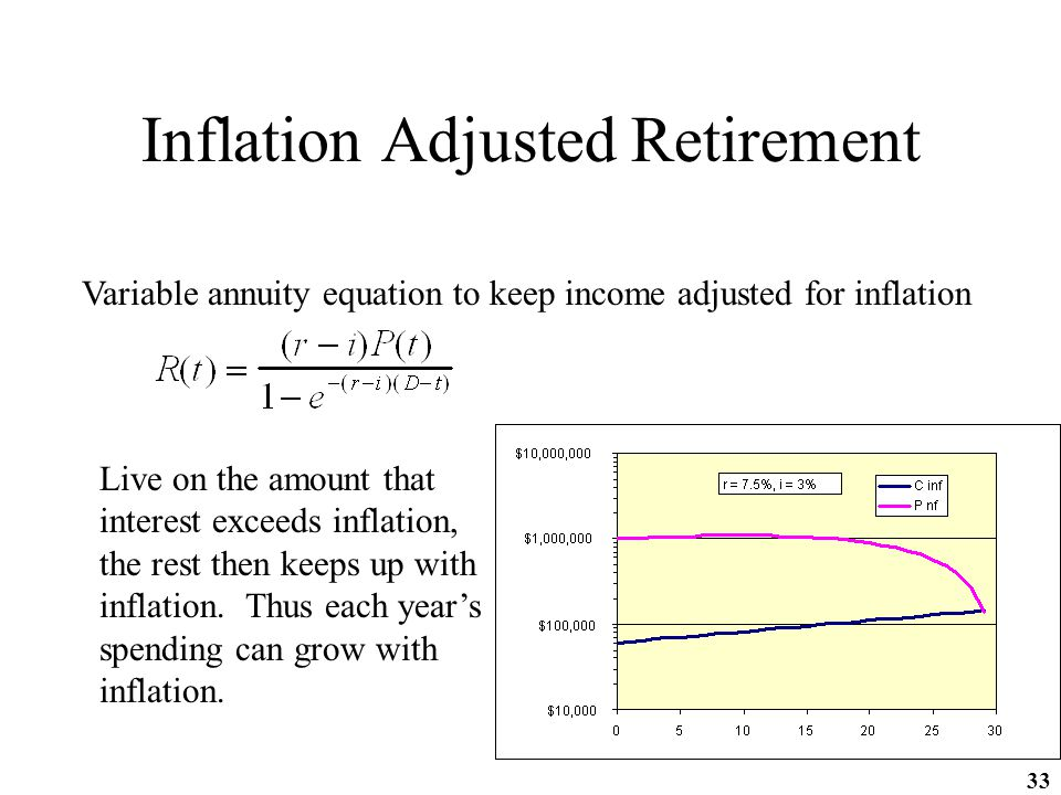 33 Inflation Adjusted Retirement Variable annuity equation to keep income adjusted for inflation Live on the amount that interest exceeds inflation, the rest then keeps up with inflation.