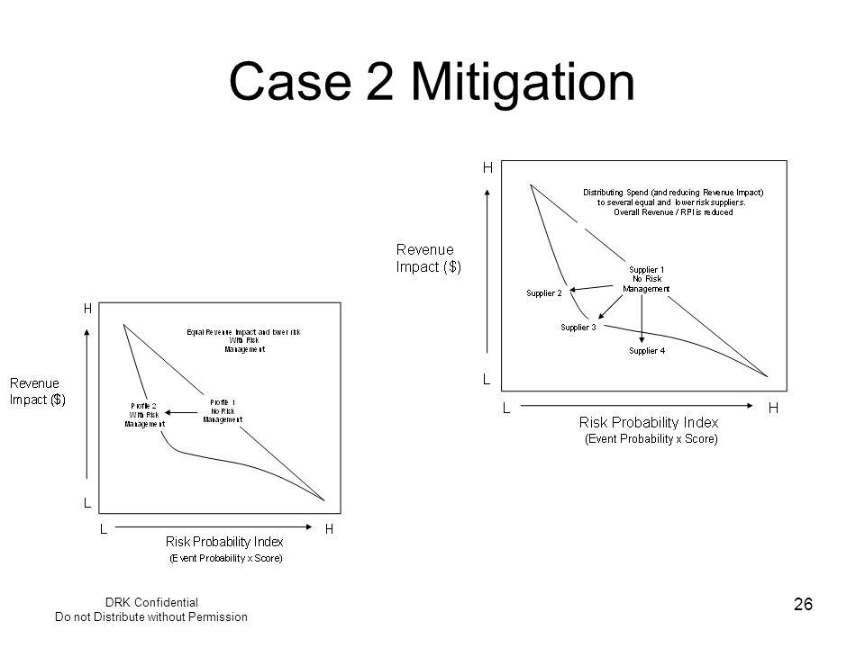 DRK Confidential Do not Distribute without Permission 26 Case 2 Mitigation
