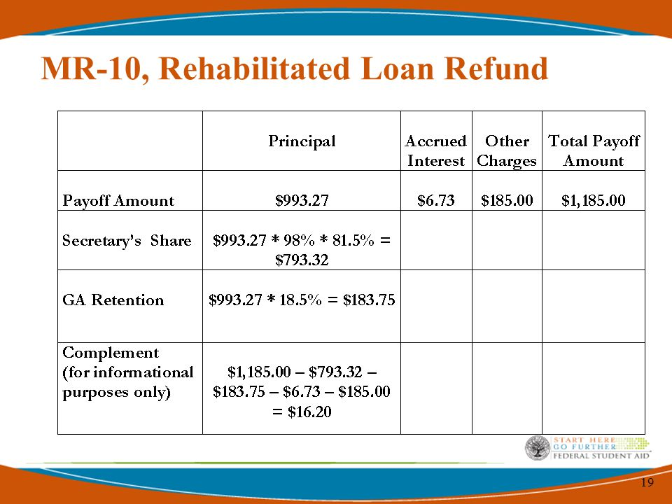 19 MR-10, Rehabilitated Loan Refund