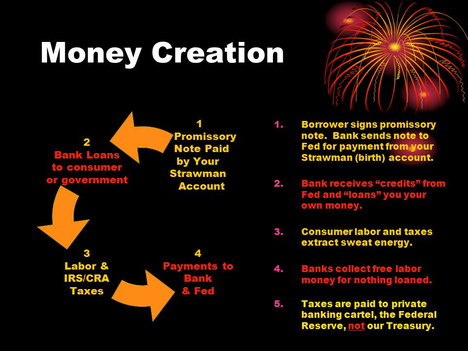Bank Loans How is Money Created. Each FDIC bank loan was done in fraud.
