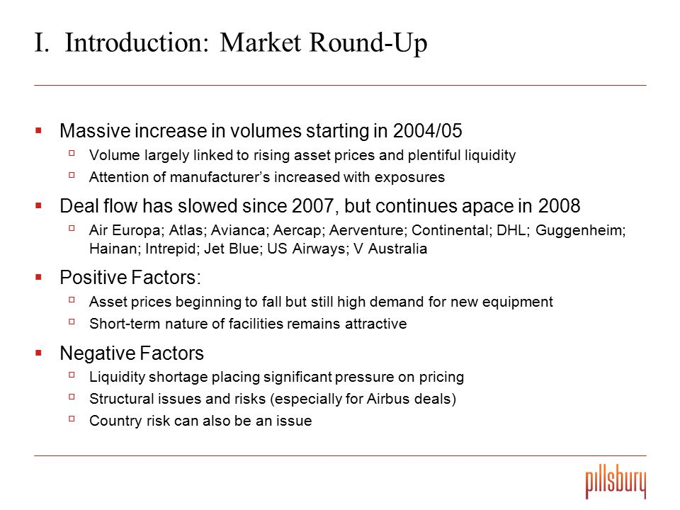 I. Introduction: Market Round-Up  Massive increase in volumes starting in 2004/05  Volume largely linked to rising asset prices and plentiful liquid