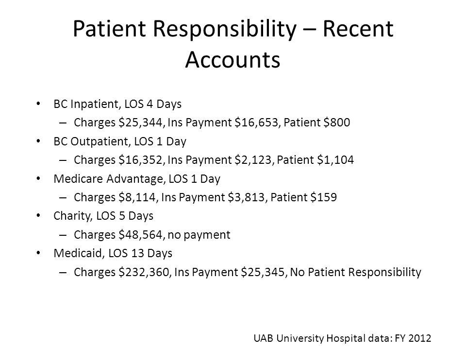 Patient Responsibility – Recent Accounts BC Inpatient, LOS 4 Days – Charges $25,344, Ins Payment $16,653, Patient $800 BC Outpatient, LOS 1 Day – Charges $16,352, Ins Payment $2,123, Patient $1,104 Medicare Advantage, LOS 1 Day – Charges $8,114, Ins Payment $3,813, Patient $159 Charity, LOS 5 Days – Charges $48,564, no payment Medicaid, LOS 13 Days – Charges $232,360, Ins Payment $25,345, No Patient Responsibility UAB University Hospital data: FY 2012