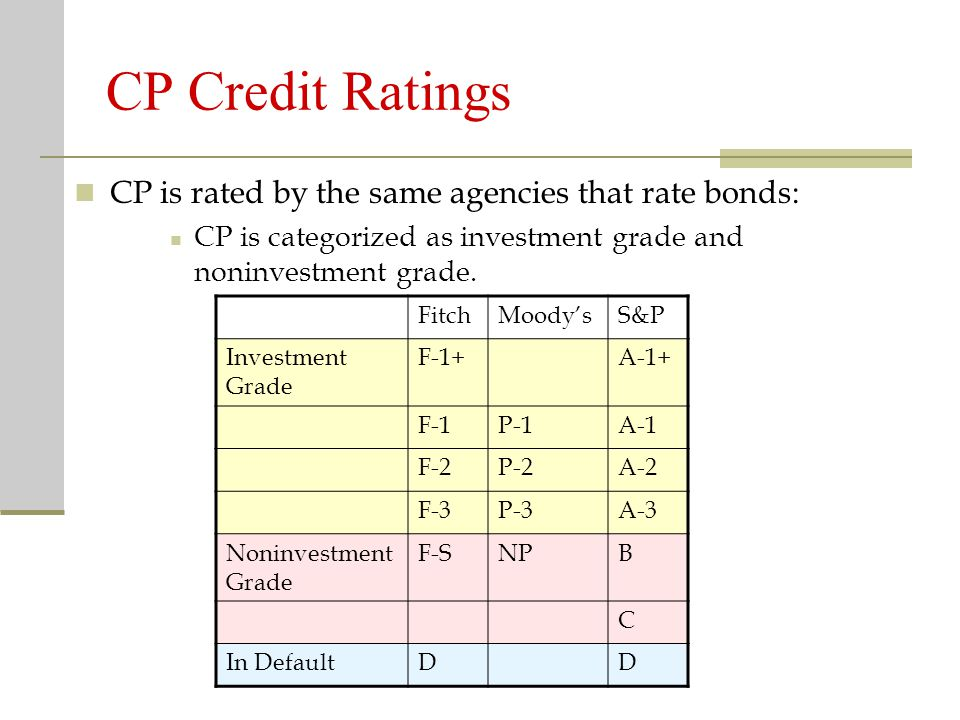 CP Credit Ratings CP is rated by the same agencies that rate bonds: CP is categorized as investment grade and noninvestment grade.