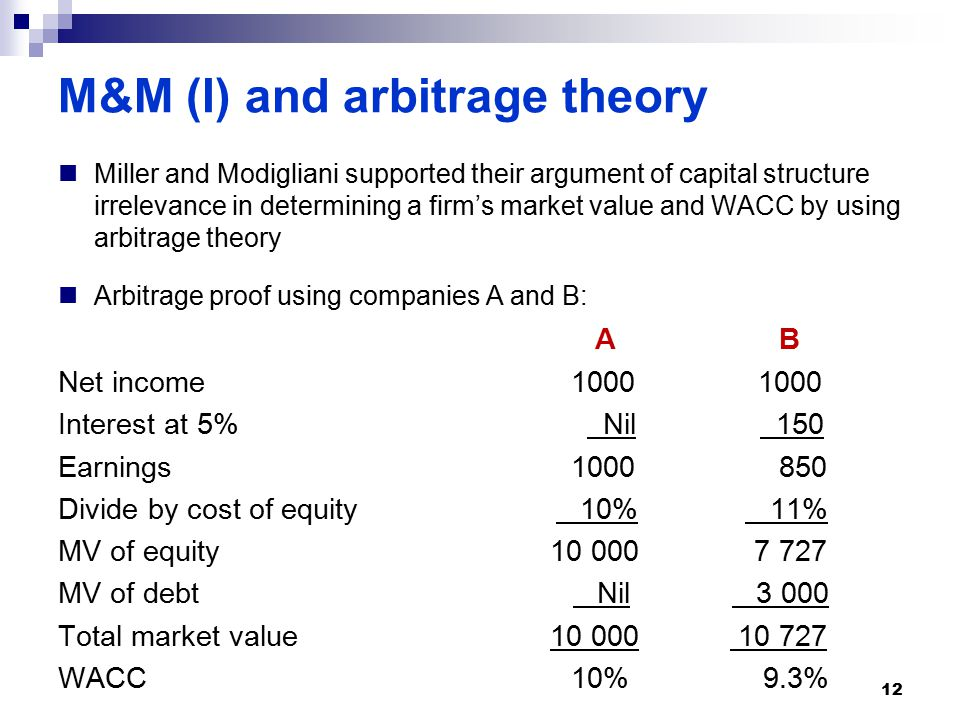 M&M (I) and arbitrage theory Miller and Modigliani supported their argument of capital structure irrelevance in determining a firm's market value and WACC by using arbitrage theory Arbitrage proof using companies A and B: A B Net income 1000 1000 Interest at 5% Nil 150 Earnings 1000 850 Divide by cost of equity 10% 11% MV of equity 10 000 7 727 MV of debt Nil 3 000 Total market value 10 000 10 727 WACC 10% 9.3% 12