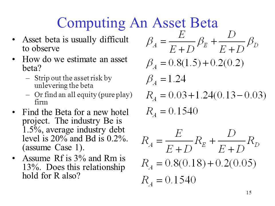 15 Computing An Asset Beta Asset beta is usually difficult to observe How do we estimate an asset beta? –Strip out the asset risk by unlevering the be