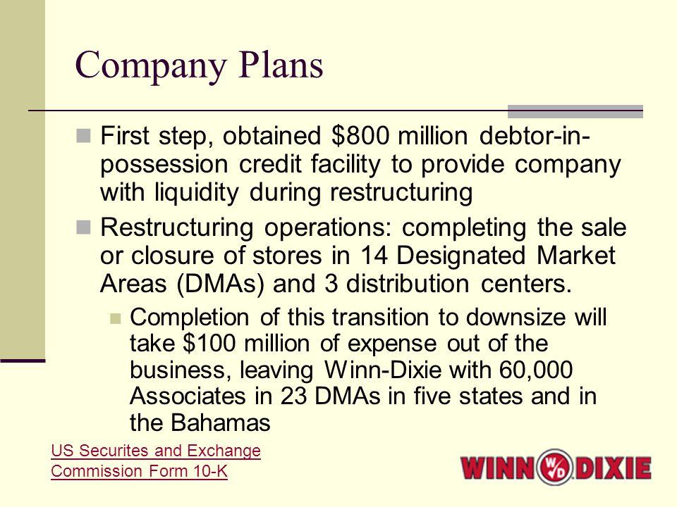 Winn-Dixie Stores, Inc. www.winn-dixie.com Getting better all the Time