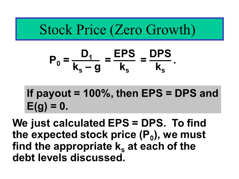 Stock Price (Zero Growth) If payout = 100%, then EPS = DPS and E(g) = 0.