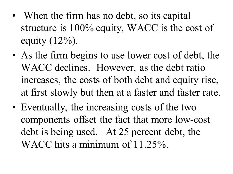 When the firm has no debt, so its capital structure is 100% equity, WACC is the cost of equity (12%).