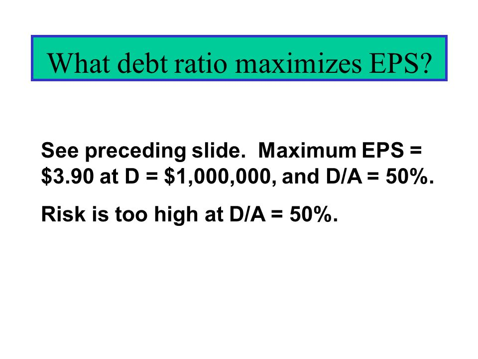 See preceding slide. Maximum EPS = $3.90 at D = $1,000,000, and D/A = 50%.
