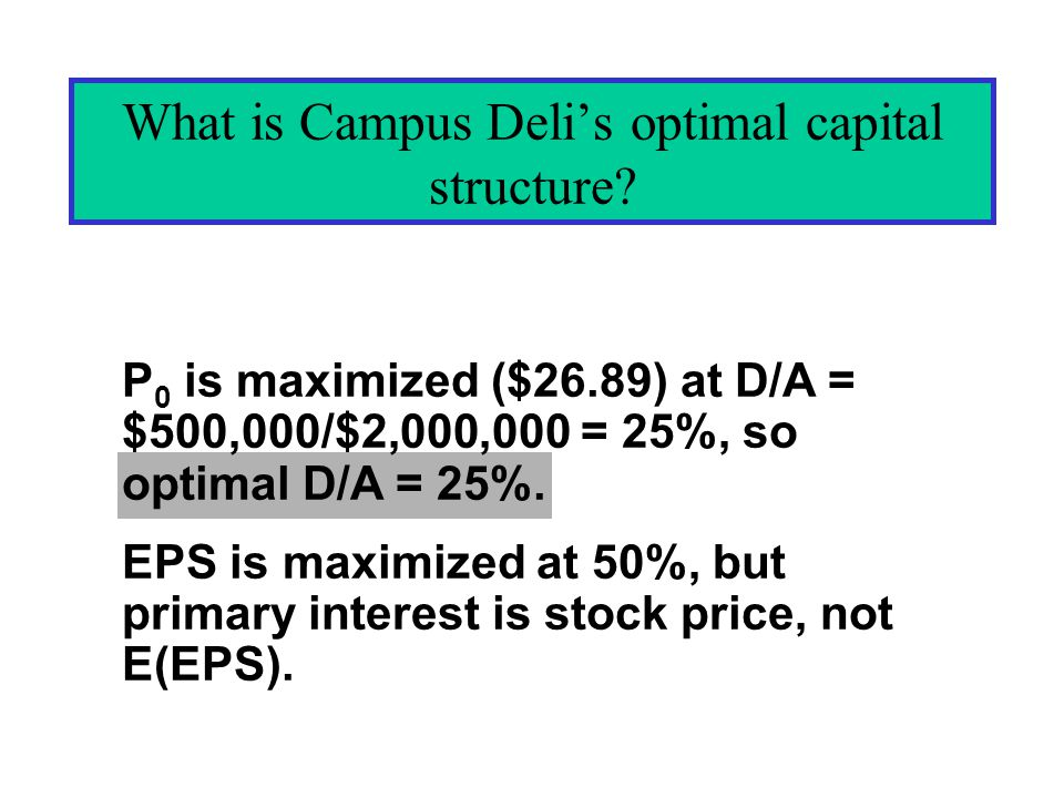 What is Campus Deli's optimal capital structure.