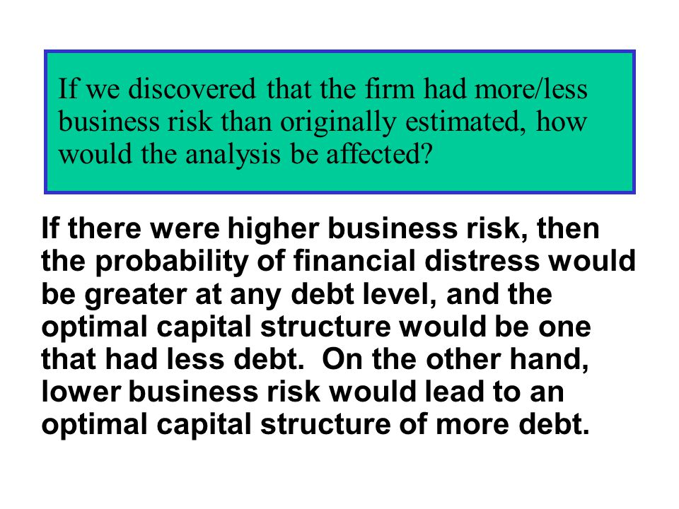 If we discovered that the firm had more/less business risk than originally estimated, how would the analysis be affected.