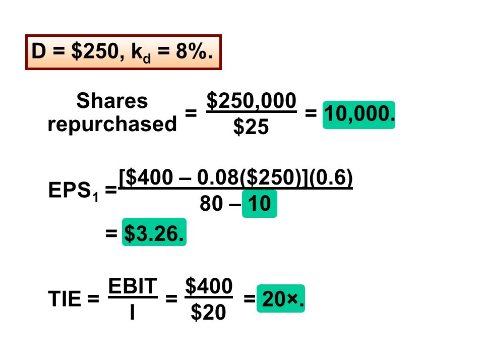 D = $250, k d = 8%. = = 10,000. Shares repurchased $250,000 $25 TIE = = = 20×.