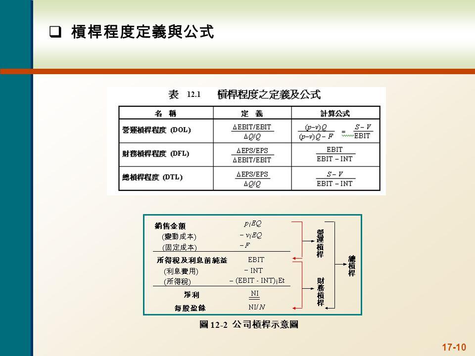 17-10  槓桿程度定義與公式 圖 12-2 公司槓桿示意圖 12.1