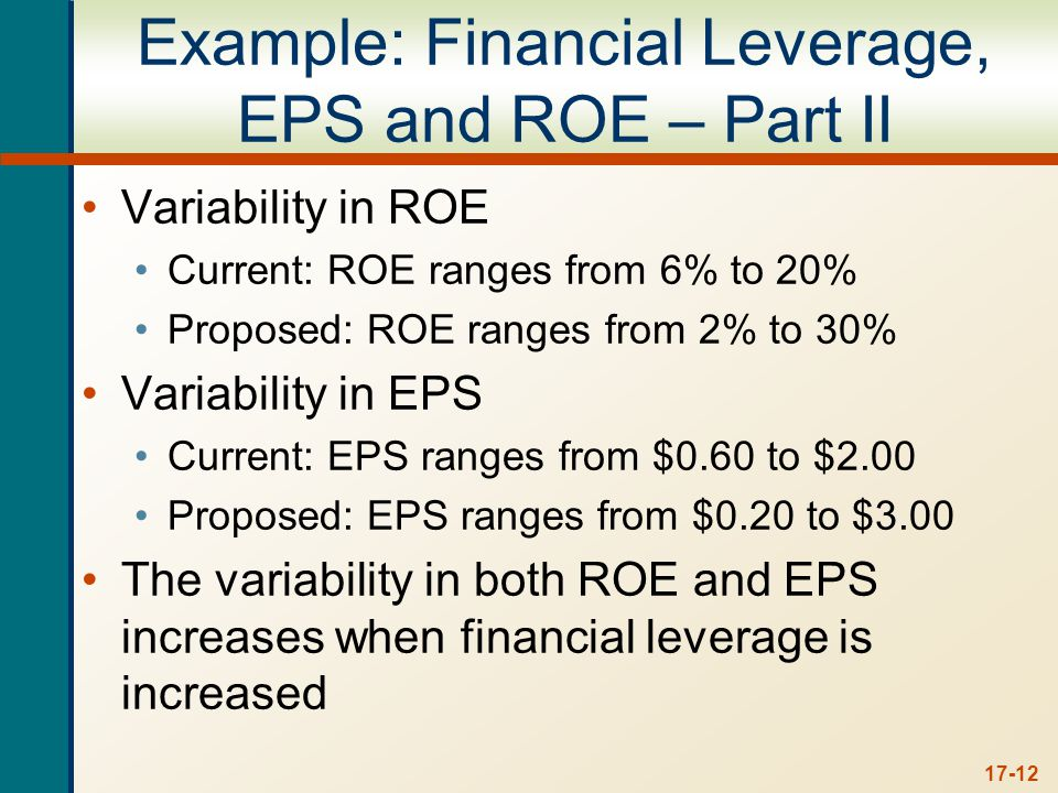 17-12 Example: Financial Leverage, EPS and ROE – Part II Variability in ROE Current: ROE ranges from 6% to 20% Proposed: ROE ranges from 2% to 30% Variability in EPS Current: EPS ranges from $0.60 to $2.00 Proposed: EPS ranges from $0.20 to $3.00 The variability in both ROE and EPS increases when financial leverage is increased