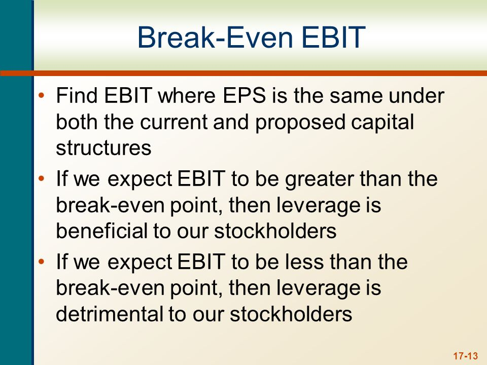 17-13 Break-Even EBIT Find EBIT where EPS is the same under both the current and proposed capital structures If we expect EBIT to be greater than the break-even point, then leverage is beneficial to our stockholders If we expect EBIT to be less than the break-even point, then leverage is detrimental to our stockholders