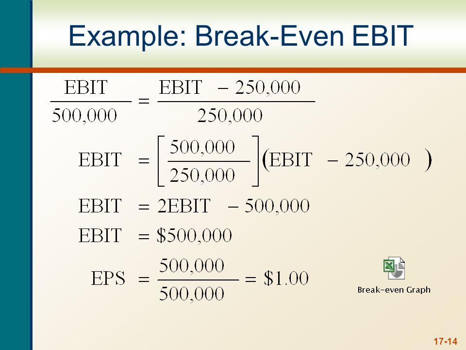17-14 Example: Break-Even EBIT
