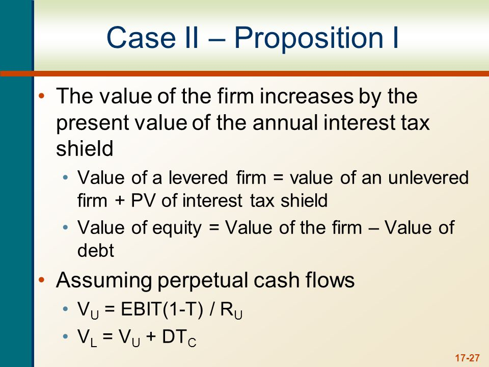 17-27 Case II – Proposition I The value of the firm increases by the present value of the annual interest tax shield Value of a levered firm = value o