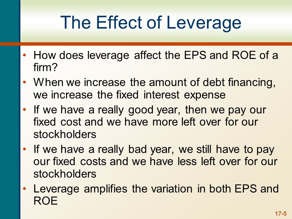 17-5 The Effect of Leverage How does leverage affect the EPS and ROE of a firm? When we increase the amount of debt financing, we increase the fixed i