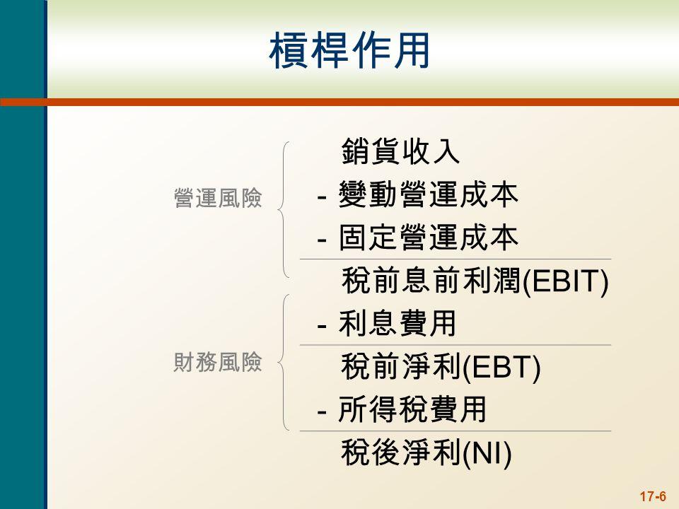 17-6 銷貨收入 -變動營運成本 -固定營運成本 稅前息前利潤 (EBIT) -利息費用 稅前淨利 (EBT) -所得稅費用 稅後淨利 (NI) 營運風險 財務風險 槓桿作用