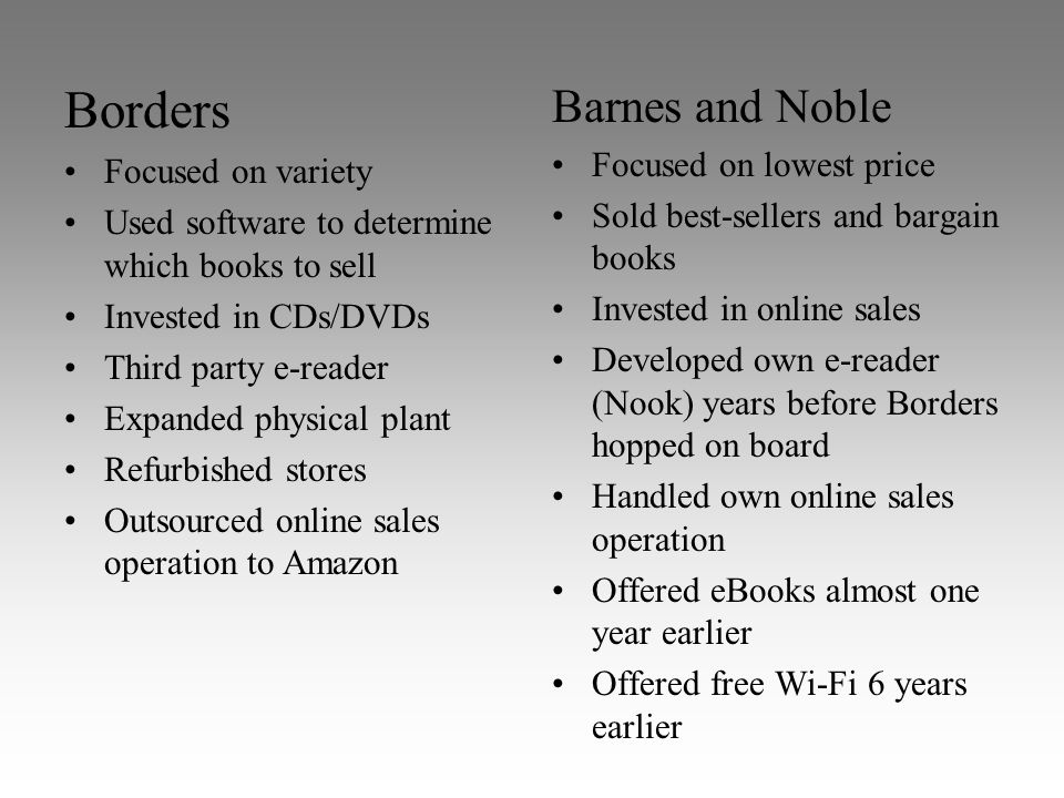 Borders Focused on variety Used software to determine which books to sell Invested in CDs/DVDs Third party e-reader Expanded physical plant Refurbished stores Outsourced online sales operation to Amazon Barnes and Noble Focused on lowest price Sold best-sellers and bargain books Invested in online sales Developed own e-reader (Nook) years before Borders hopped on board Handled own online sales operation Offered eBooks almost one year earlier Offered free Wi-Fi 6 years earlier