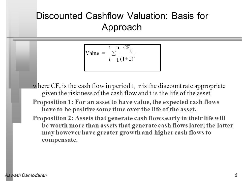 Aswath Damodaran47 And the analyst doing the valuation….
