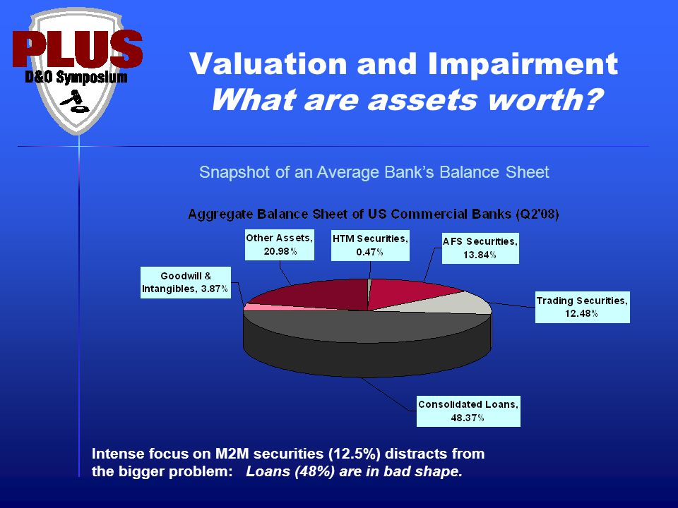 Valuation and Impairment What are assets worth.