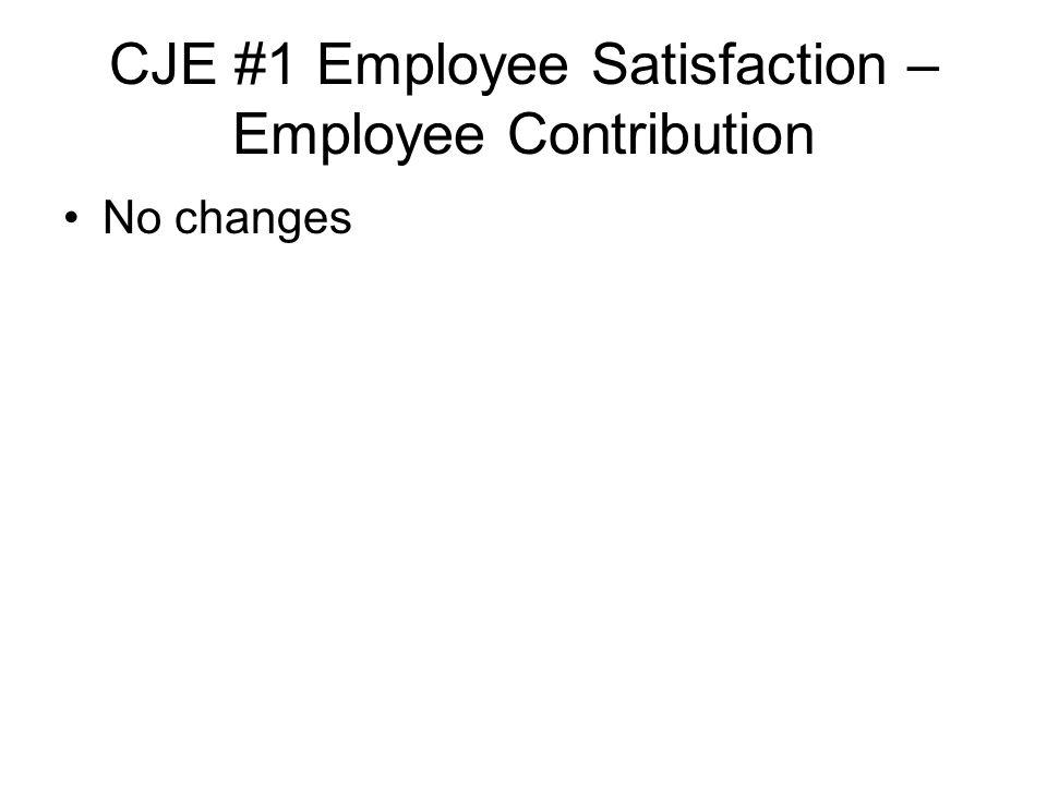 CJE #1 Employee Satisfaction – Employee Contribution No changes