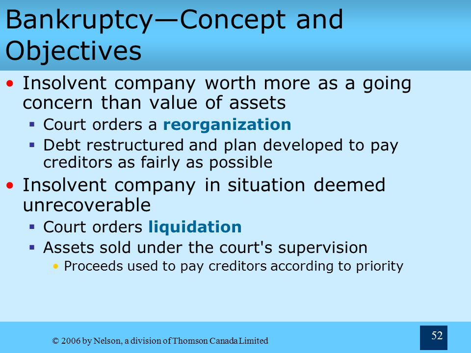 © 2006 by Nelson, a division of Thomson Canada Limited 52 Bankruptcy—Concept and Objectives Insolvent company worth more as a going concern than value of assets  Court orders a reorganization  Debt restructured and plan developed to pay creditors as fairly as possible Insolvent company in situation deemed unrecoverable  Court orders liquidation  Assets sold under the court s supervision Proceeds used to pay creditors according to priority