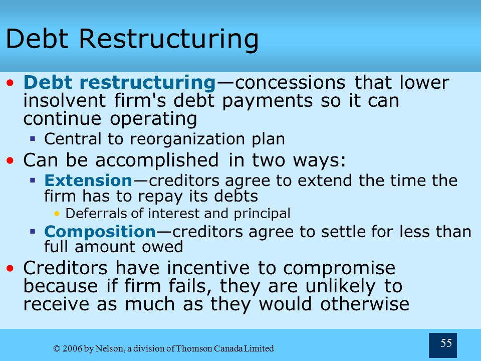 © 2006 by Nelson, a division of Thomson Canada Limited 55 Debt Restructuring Debt restructuring—concessions that lower insolvent firm s debt payments so it can continue operating  Central to reorganization plan Can be accomplished in two ways:  Extension—creditors agree to extend the time the firm has to repay its debts Deferrals of interest and principal  Composition—creditors agree to settle for less than full amount owed Creditors have incentive to compromise because if firm fails, they are unlikely to receive as much as they would otherwise