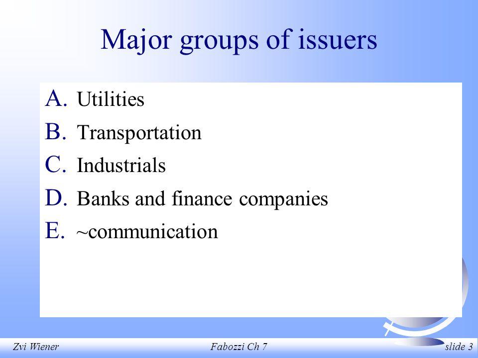 Zvi WienerFabozzi Ch 7 slide 3 Major groups of issuers A.