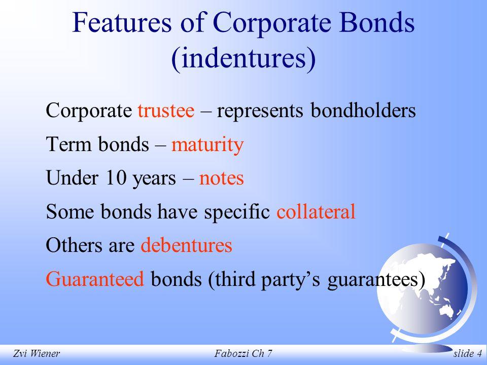 Zvi WienerFabozzi Ch 7 slide 25 Merton's model DVDV $ equity debt firm