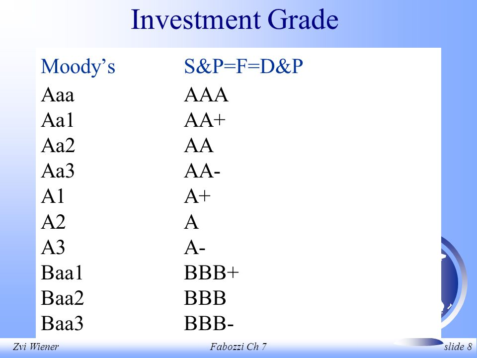 Zvi WienerFabozzi Ch 7 slide 19 Commercial Papers Short term unsecured promissory note An alternative to short term bank borrowing A typical round-lot transaction is $100,000 In the USA maturity is up to 270 days Requires less paperwork Those with maturity up to 90 days can be used as collateral for FED discount window.