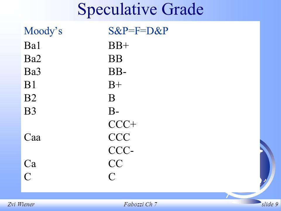 Zvi WienerFabozzi Ch 7 slide 9 Moody'sS&P=F=D&P Ba1BB+ Ba2BB Ba3BB- B1B+ B2B B3B- CCC+ CaaCCC CCC- CaCCC Speculative Grade