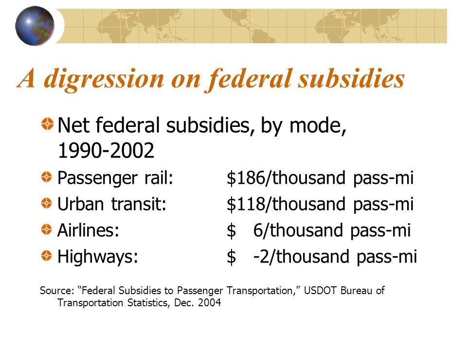A digression on federal subsidies Net federal subsidies, by mode, 1990-2002 Passenger rail:$186/thousand pass-mi Urban transit:$118/thousand pass-mi A