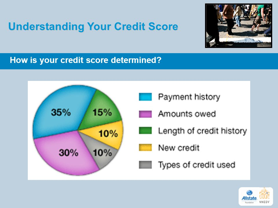 Understanding Your Credit Score How is your credit score determined? 11