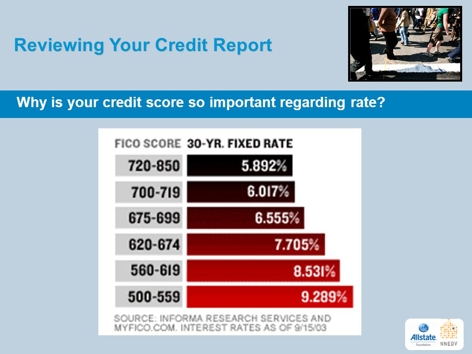 Reviewing Your Credit Report Why is your credit score so important regarding rate? 7