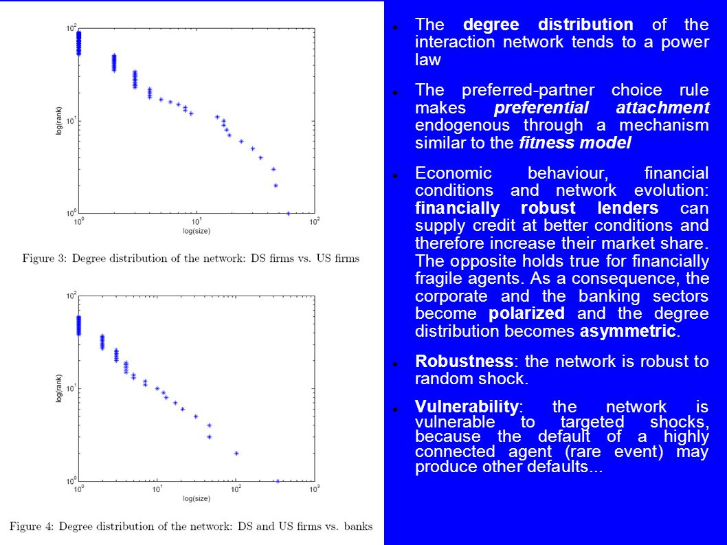 The degree distribution of the interaction network tends to a power law The preferred-partner choice rule makes preferential attachment endogenous through a mechanism similar to the fitness model Economic behaviour, financial conditions and network evolution: financially robust lenders can supply credit at better conditions and therefore increase their market share.