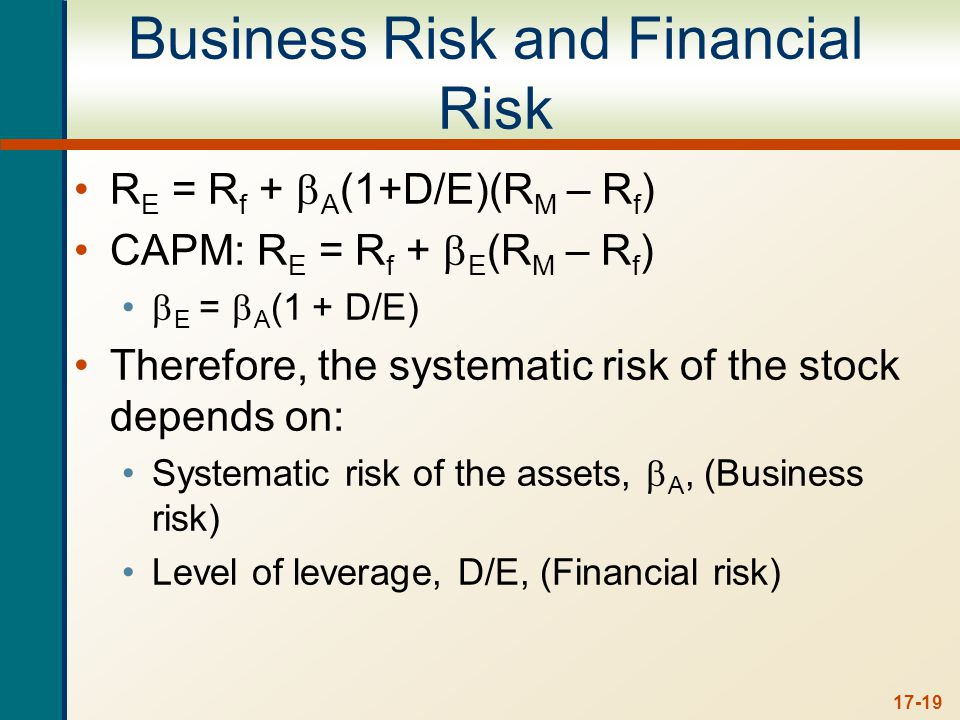 17-19 Business Risk and Financial Risk R E = R f +  A (1+D/E)(R M – R f ) CAPM: R E = R f +  E (R M – R f )  E =  A (1 + D/E) Therefore, the systematic risk of the stock depends on: Systematic risk of the assets,  A, (Business risk) Level of leverage, D/E, (Financial risk)