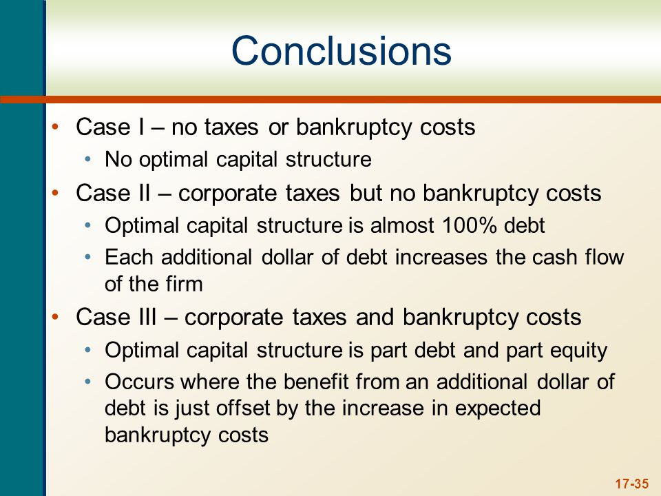 17-35 Conclusions Case I – no taxes or bankruptcy costs No optimal capital structure Case II – corporate taxes but no bankruptcy costs Optimal capital structure is almost 100% debt Each additional dollar of debt increases the cash flow of the firm Case III – corporate taxes and bankruptcy costs Optimal capital structure is part debt and part equity Occurs where the benefit from an additional dollar of debt is just offset by the increase in expected bankruptcy costs