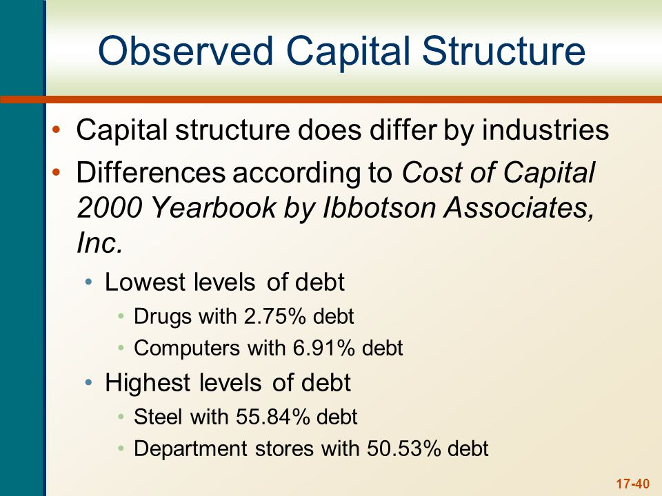 17-40 Observed Capital Structure Capital structure does differ by industries Differences according to Cost of Capital 2000 Yearbook by Ibbotson Associates, Inc.