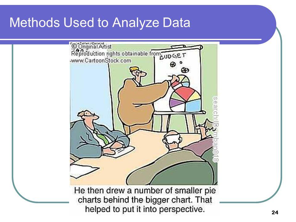 Methods Used to Analyze Data 24